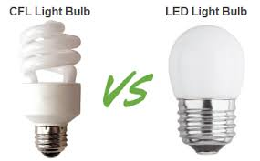 Why LEDs are a practical lighting solution for the home