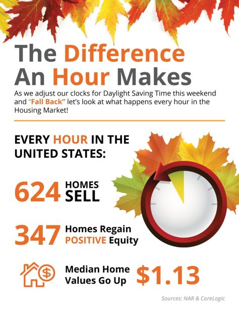 The-Difference-an-Hour-Can-Make-STM-1046x1354